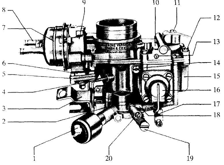 Карбюраторы Solex 35 PDSI (Т)